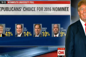 Trump Hits 41% in National Poll - The Rush Limbaugh Show